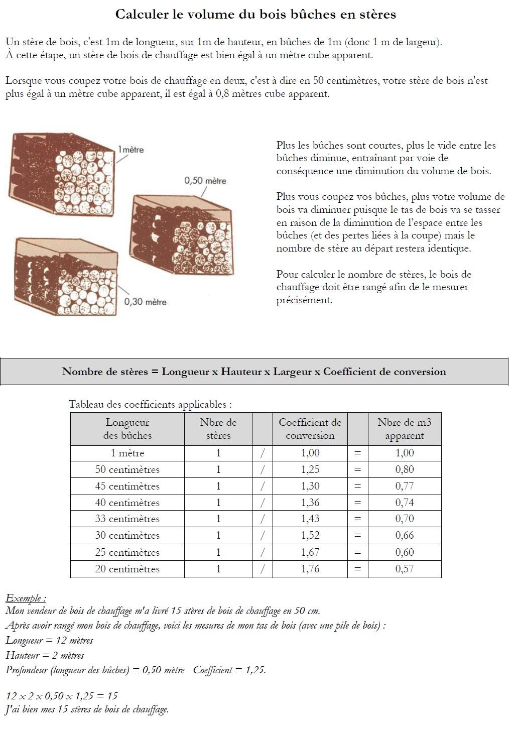 Calcul du volume du bois bûches en stères